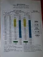 NR831 NewTimetable