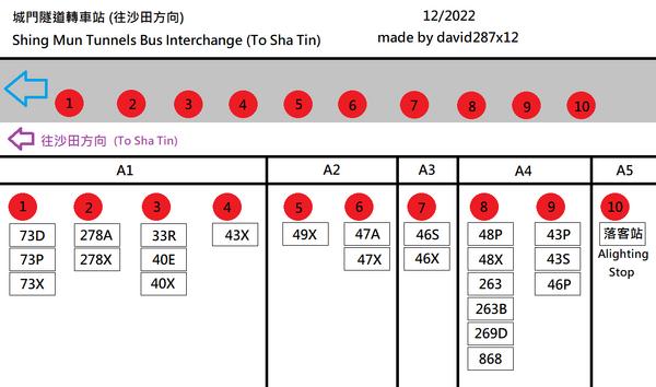城門隧道轉車站 (往沙田方向)平面圖.png