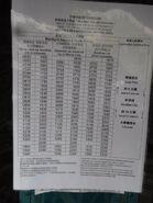 NR831 Timetable