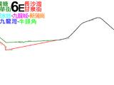 九巴6E線