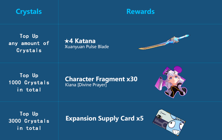Crystal Purchase Rewards (June 20 2018) (Info).png