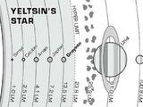 Jelzins Stern System