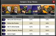 Event Vampire Hunt Drop Rates