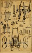 Jethro Tull seed drill (1762)