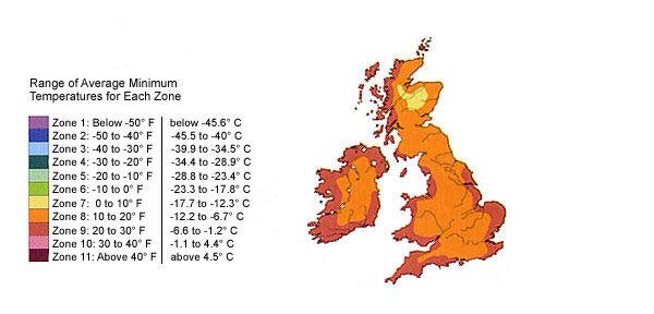 UK Climate Zones
