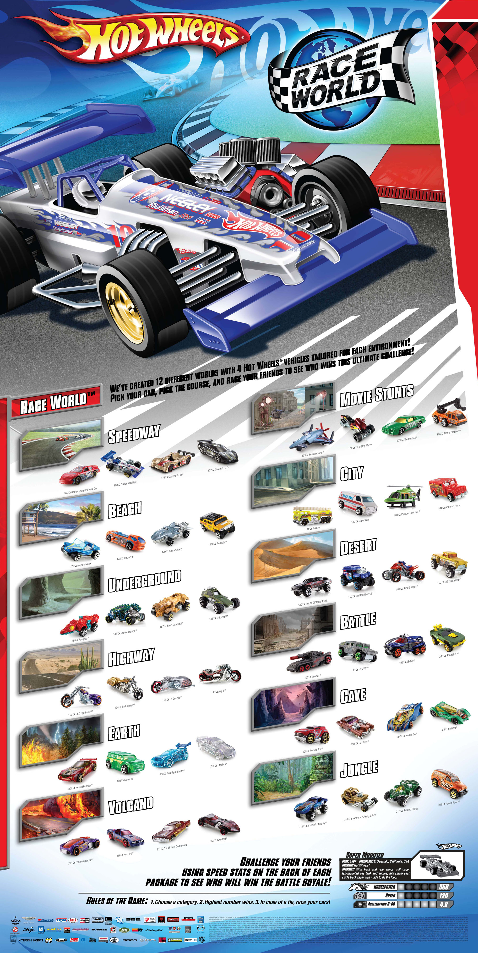 2010 Hot Wheels poster