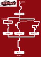 The House of the Dead Scarlet Dawn – Paths Map