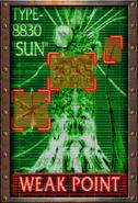 SunWeakPointDiagram