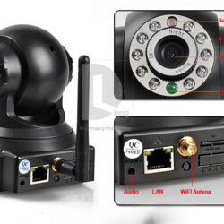 How to embed IP Camera in web page and website