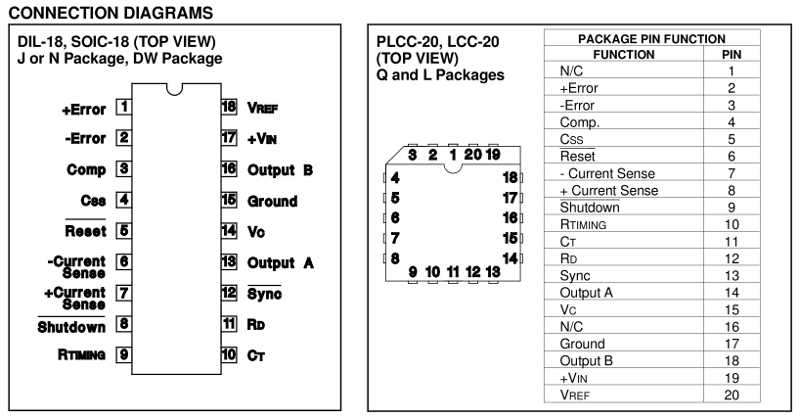 How to setup the UC3526 PWM for open-loop testing