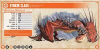 Hookfang world of dragons