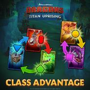 TU-Class Advantage Ad
