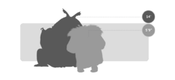 Gronckle size.png