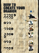How to Create Your Dragon Chart