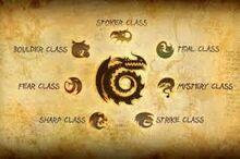 Классы драконов.jpg