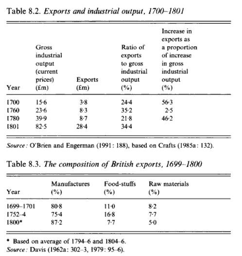 Exports and Industrial Output.jpg