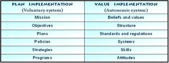 Value implementation.png