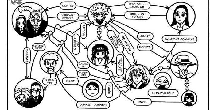 Relation des Zoldik d'après Kirua.jpg