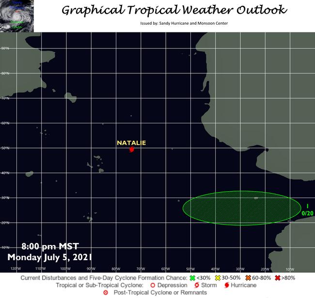 SHMC Sandific forecast two.png