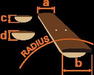 Neck dimension diagram.png