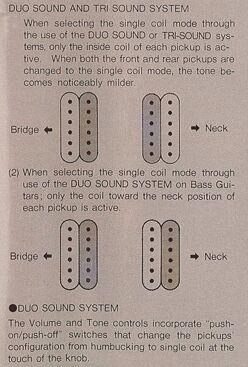 Duo sound explanation 1985.jpg