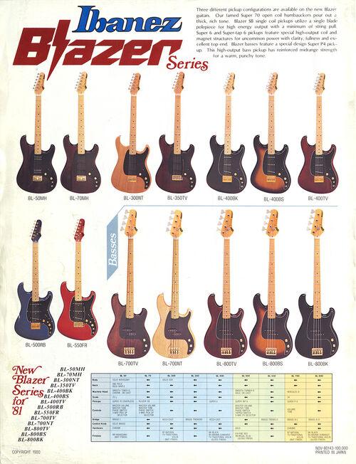 1981 Ibanez Blazer leaflet p2.jpg
