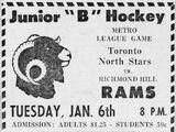 MetJHL Standings 1969-70