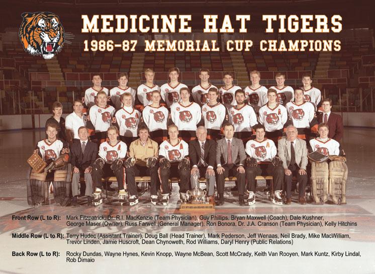 1987 Memorial Cup