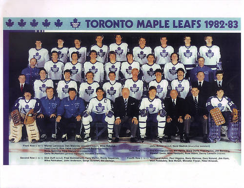 1982–83 Toronto Maple Leafs season