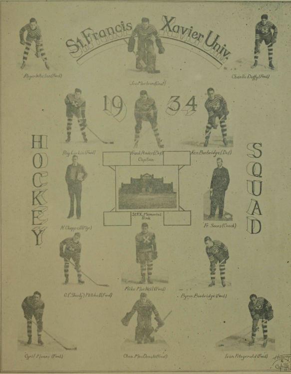 1933-34 MIAA Season