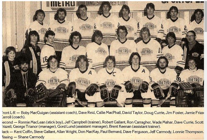 1980 Centennial Cup