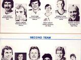 1976-77 WHA season