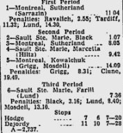 1959-60 EPHL Season