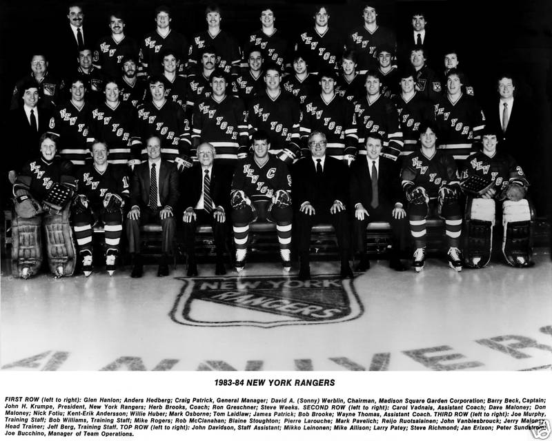 1983–84 New York Rangers season