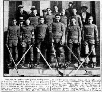 1933-34 MJHL Season