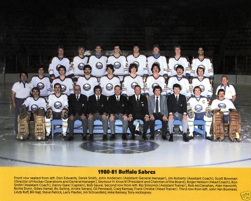 1980–81 Buffalo Sabres season