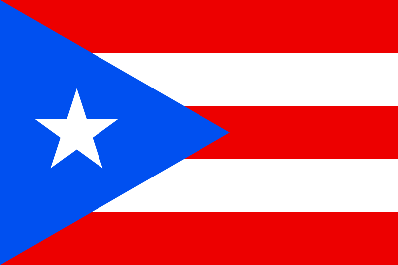 Country data Puerto Rico