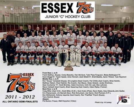 2011-12 GLJHL Season
