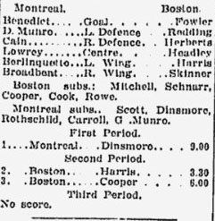 1924–25 Boston Bruins season