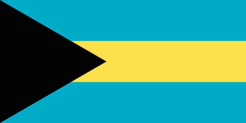 Country data Bahamas