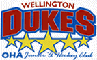 Wellington Dukes