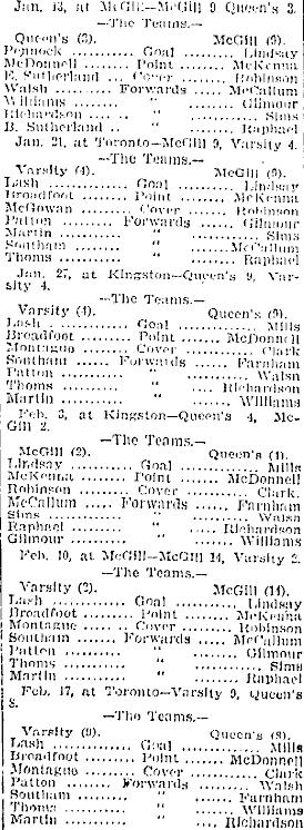 1904-05 CIAU Season