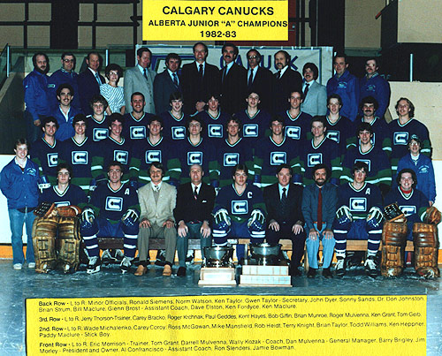 1983 Alberta/British Columbia Junior A Championship