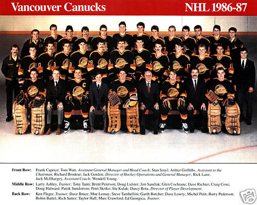 1986–87 Vancouver Canucks season