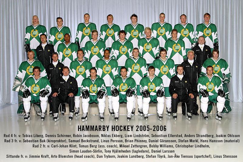 2005–06 HockeyAllsvenskan season