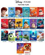 Pixar feature films 2
