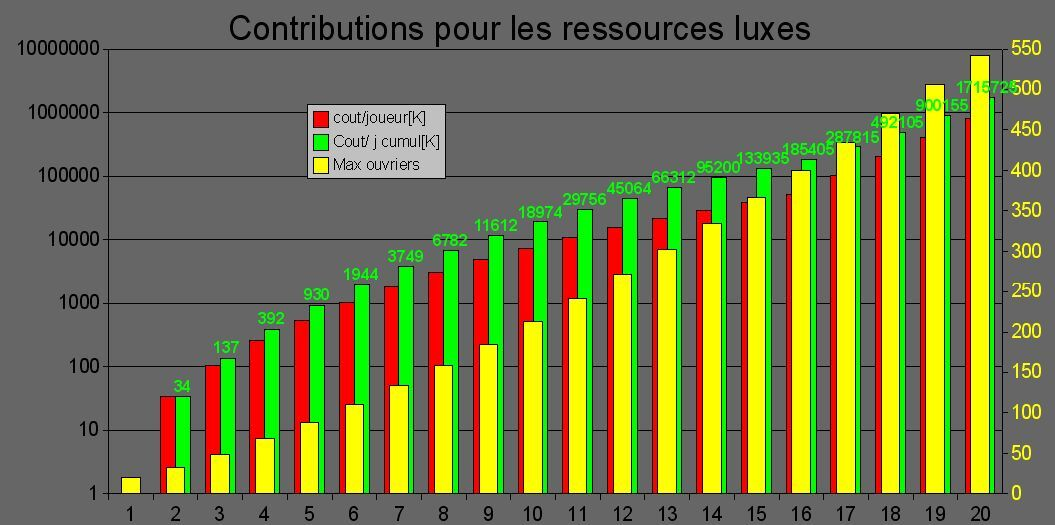 Contrib luxeb.jpg