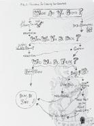 Gemina Illustrations 5
