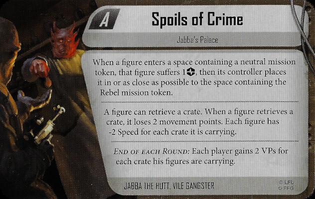 Spoils of Crime