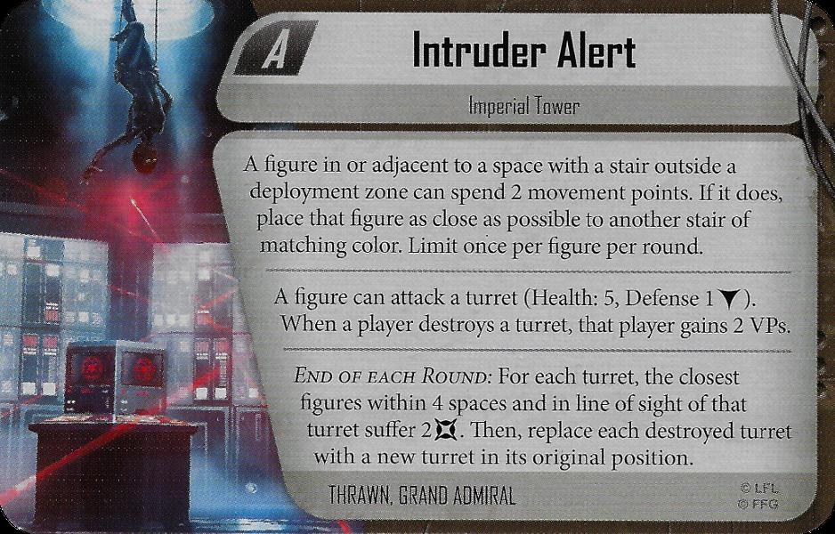 Intruder Alert